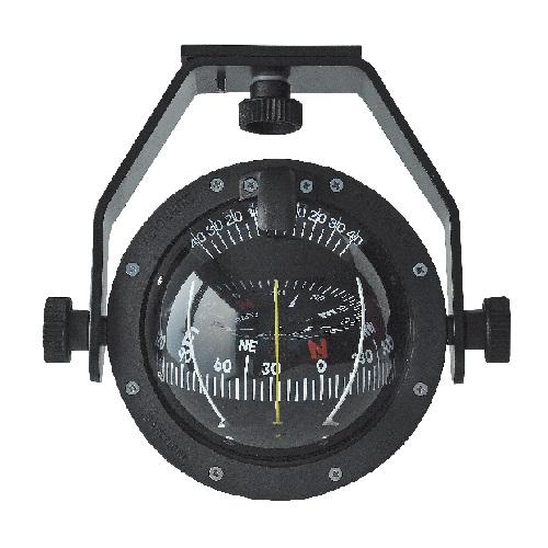 Roofline Compass
